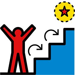 how to use testochecker steps involved